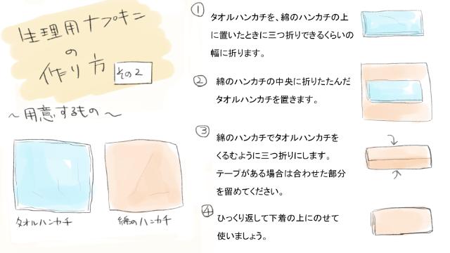 生理用ナプキンの作り方2
