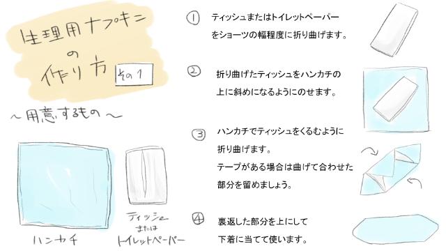生理用ナプキンの作り方1